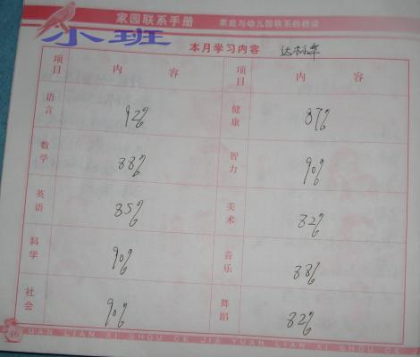 禛儿的幼儿园家庭联系册评语 - 成长日记 - 禛儿